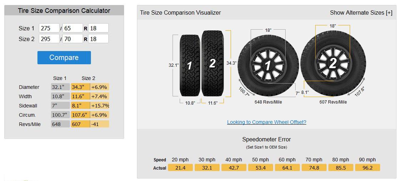 Trailer Life Magazine Open Roads Forum Truck Campers Tires